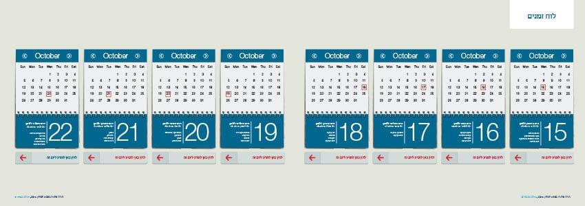 לוח הזמנים, המסע לפולין 2014