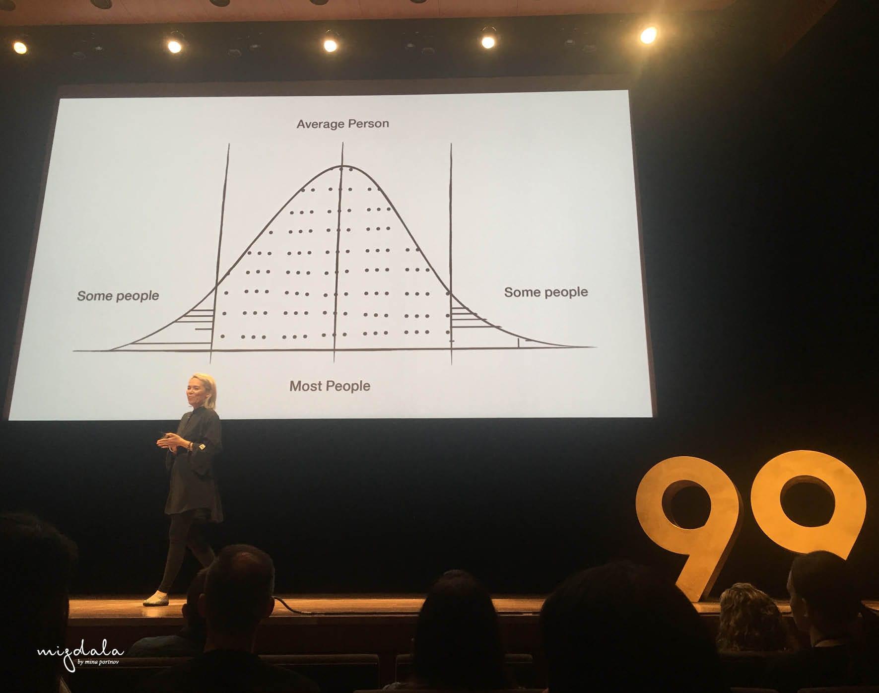 עקומת האדם הממוצע של בל, מתוך הרצאה של קאט הולמס, כנס 99U