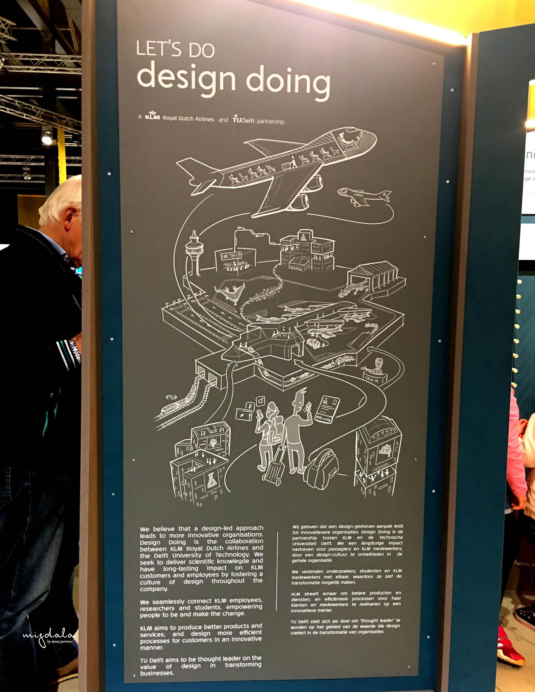 Design Doing, שבוע העיצוב איינדהובן 2019