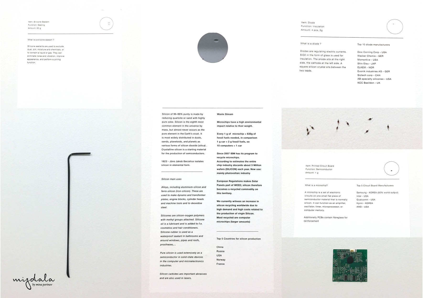 Project from: Common Sand / Studio Plastique