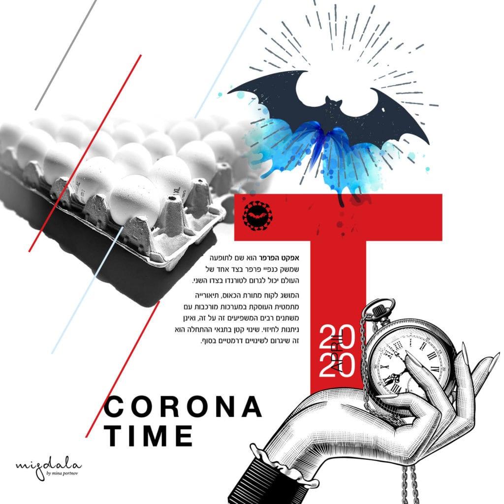 CoronaTime260420Migdala1